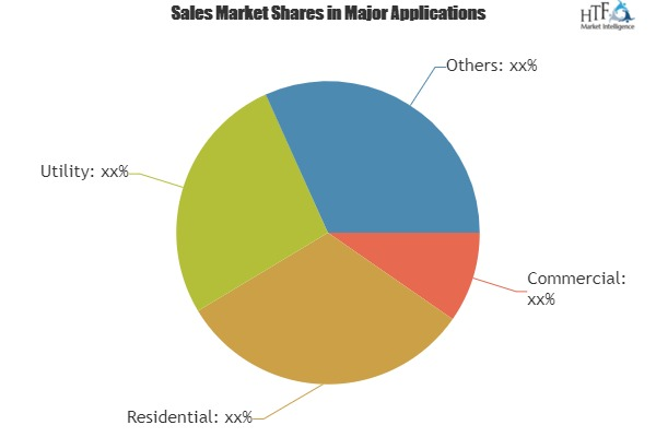 Clever Tools To Simplify Close Circuit Television Cameras Market Shake Up In Key Market Trends | Honeywell, EverFocus, Lilin, Hikvision, Axis Communications