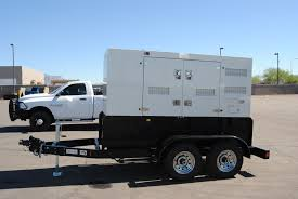 Mobile Diesel Generators Market Popular Trends & Technological Advancements | Generac Power Systems, Atlas Copco, Kohler
