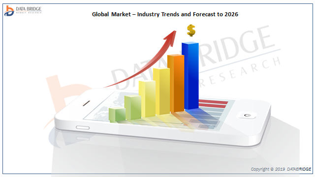 Global Surface Vision and Inspection Market studies 2019 with top Companies profile like OMRON Corporation, AMETEK Surface Vision, Edmund Optics Inc., ISRA VISION AG