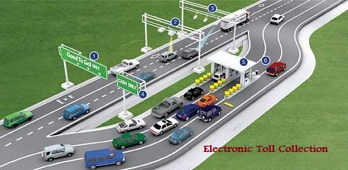 Electronic Toll Collection Market Revenue of Top Companies, Business Statistics, Development Strategy Analysis and Forecast to 2024 | Kapsch Group, Thales Group, Toshiba Corporation, Raytheon
