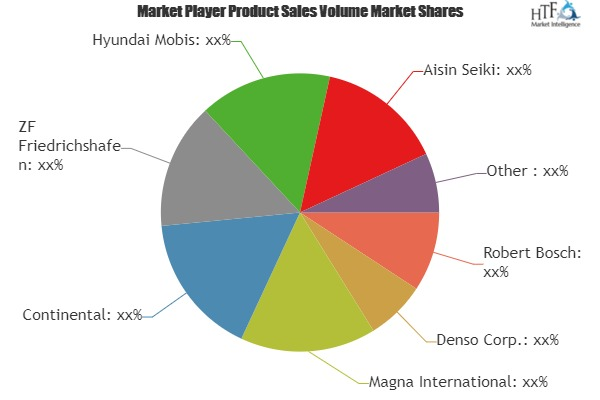 Auto Parts and Accessories Market in-Depth Analysis with key vendors| Valeo, Delphi Automotive, Yazaki