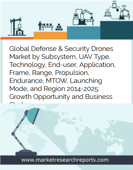 Global Defense and Security Drones Market Will Reach USD 121.9 Billion During 2019 to 2025