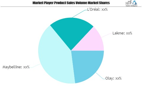 Makeup Market to See Huge Growth by 2025| Olay, Maybelline, L\'Oréal & Lakme