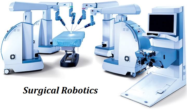 Surgical Robotics: Market 2019 New Innovative Solutions to Boost Global Growth with Top Key Player Intuitive Surgical Inc., Blue Belt Technologies Ltd., Think Surgical Inc., Hansen Medical, Inc.