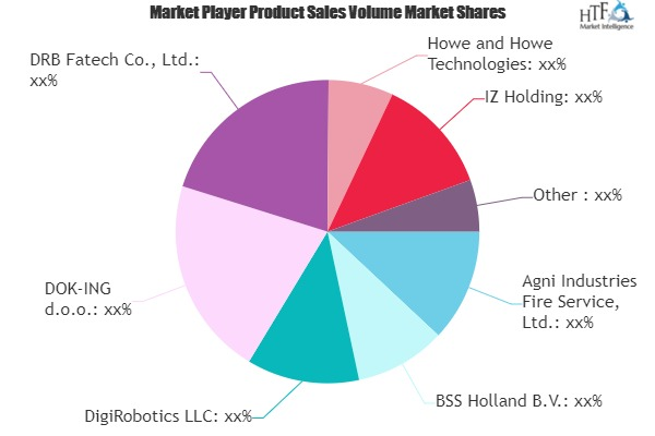 Firefighting Robot Market to Eye Witness Massive Growth by Key Players | BSS Holland, DigiRobotics, DOK-ING, DRB Fatech
