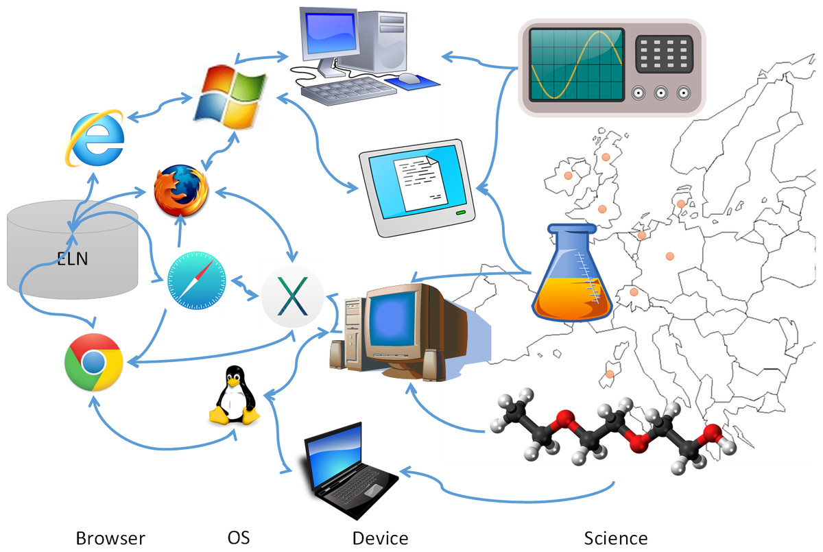 Laboratory Information Management Systems Market 2025 | Competitors, Business Strategy and Key Players Analysis - Octal IT Solution LLP, Labindia group, Soft Computer Consultants, Inc., Infosys Limited