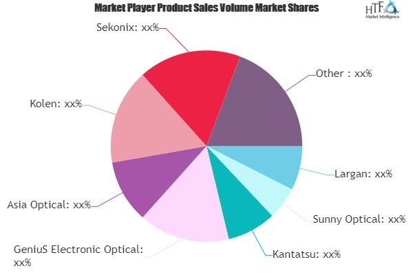 Smartphones Camera Lenses Market is Thriving Worldwide | Largan, Sunny Optical, Kantatsu