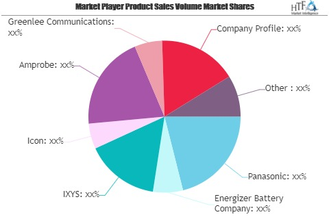 Flashlight Market to See Huge Growth by 2025| Panasonic, Energizer Battery Company, IXYS,