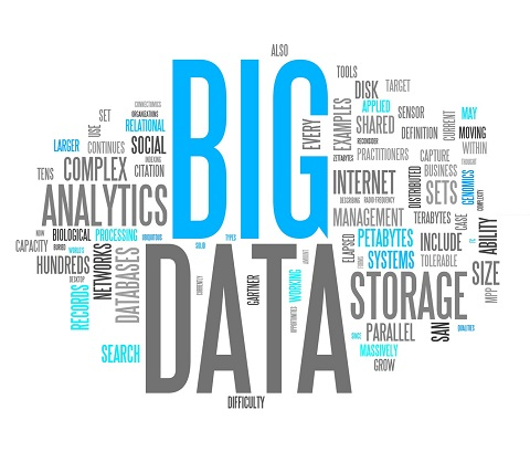 Global Big Data and Data Engineering Services Market is Expected to Reach at an Estimated CAGR of 31.3% During Forecast Period 2018-2025 | Amazon Web Services, Dell Inc., Microsoft