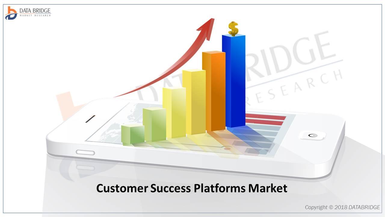 Global Customer Success Platforms Market Leading Players: Gainsight, Salesforce, Natero, Totango, Strikedeck, a Medallia company, ChurnZero, ClientSuccess, Bolstra, UserIQ, Planhat, Salesmachine