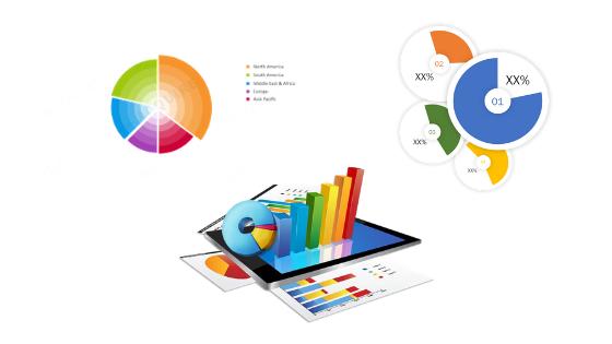 Global IoT Insurance Market 2019 Leading Players: SAP SE, IBM Corporation, Cisco Systems, Inc., Oracle Corporation, Zonoff Inc., Accenture PLC, Allianz, Concirrus, Genpact
