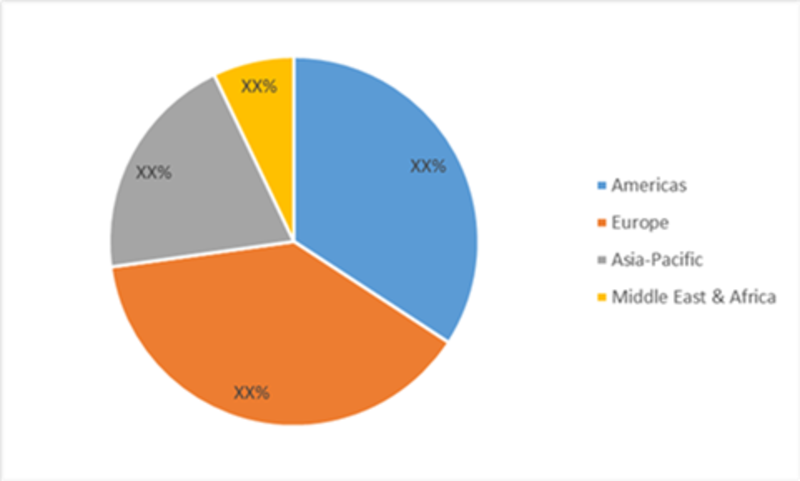 Automotive Insurance Market 2019 - Global Industry Share, Size, Opportunity, Top Key Players, Growth Factors, Regional Trends By 2024