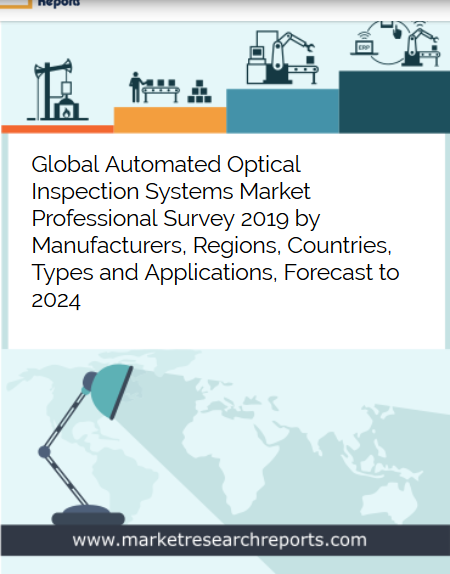 Global Automated Optical Inspection Systems market is growing at a CAGR of 17.65% and expected to reach USD 1292.86 Million by 2024 from USD 487.53 Million in 2018