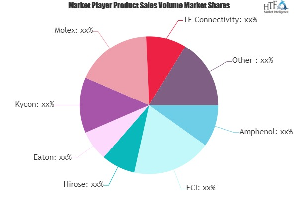 USB Connectors Market to See Huge Growth by 2025 | Delphi Connection Systems, Omron, Harting