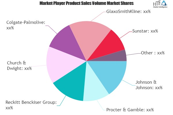 Toothcare Products Market Size and Growth Opportunities during 2019 to 2025: Johnson & Johnson, Sunstar, Henkel, Kao, Hawley