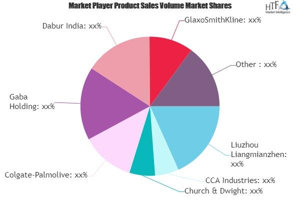 Hotel Dental Kits Market to See Huge Growth by 2025 | Colgate-Palmolive, Gaba Holding, Dabur, GlaxoSmithKline
