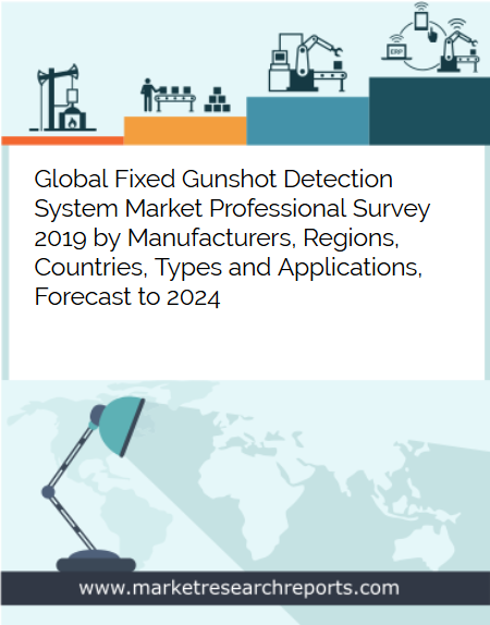Global Fixed Gunshot Detection System market is growing at a CAGR of 9.63% and expected to reach USD 943.14 Million by 2024 from USD 543.25 Million in 2018