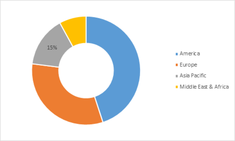 Human Genetics Market 2019 Global Industry Analysis By Size, Growth, Merger, Share, Trends, Competitive Landscape, And Regional Forecast To 2023