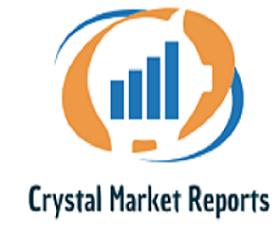 Global Cobalt Acetate Market Research Report 2019