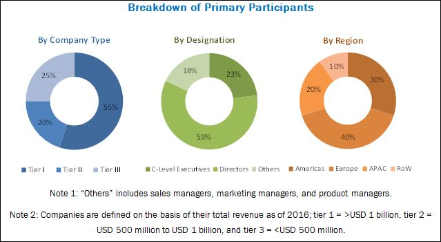 Hermetic Packaging Market by Configuration Multilayer Ceramic Packages, Metal Can Packages - 2023
