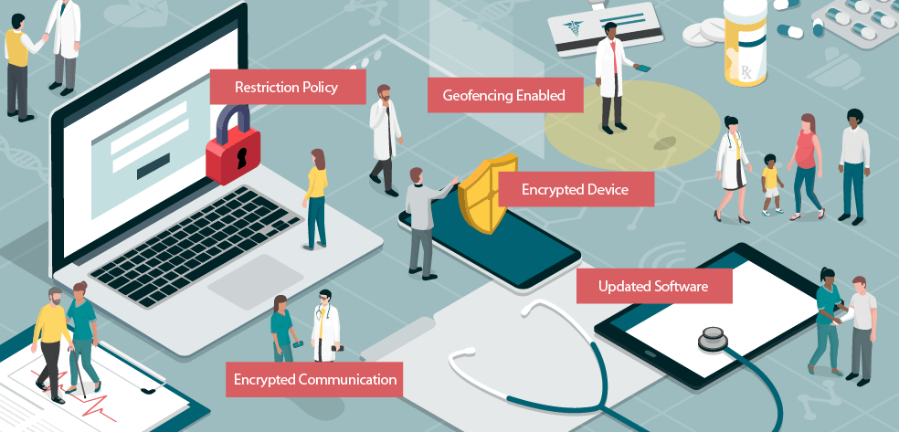 Healthcare Mobility Solutions Market – Technology, New Devices, Key Player Growth Analysis, Competitive Market Outlook, Regional Size, Future Trends and Global Expansion Strategies 2019 To 2022