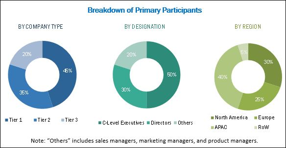 Approach for Arriving Electric Vehicle Charging Stations Market Share By Bottom-Up Analysis Report