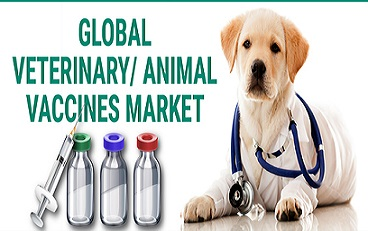 Veterinary Vaccines Market Global Trends, Size, Share, Investments, Acquisition, Top Key Companies Profile, Industry Growth by Forecast to 2025