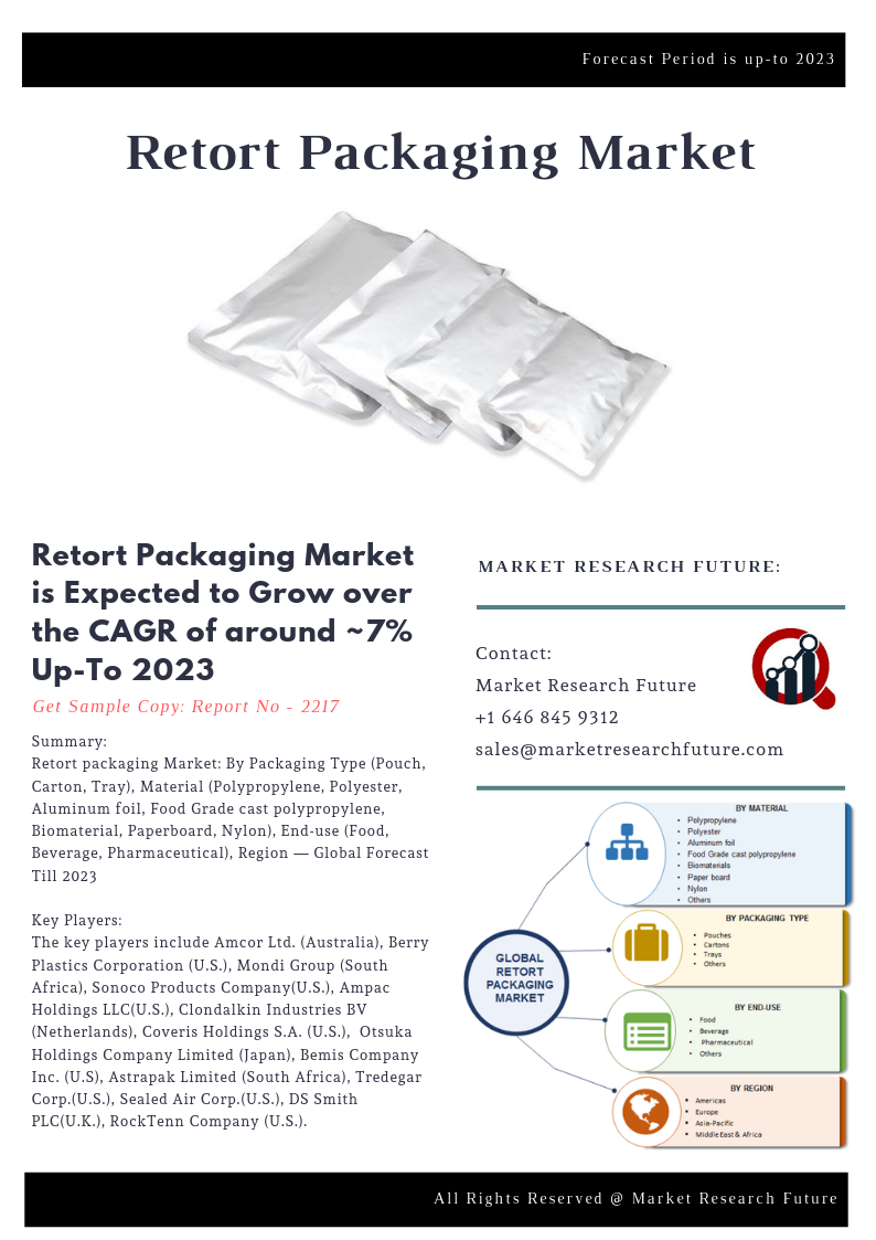 Retort Packaging Market 2019 Global Analysis By Top Manufacturers, Business Opportunities, Financial Overview, Global Share, Industry Trends, Target Audience and Forecast to 2023