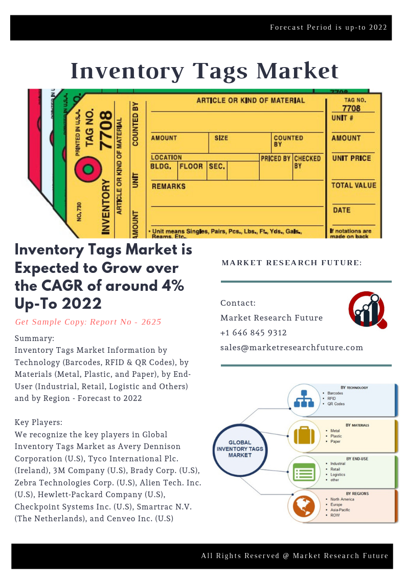 Inventory Tags Market 2019 Worldwide Analysis By Top Leaders, Development Strategy, Region wise CAGR, Global Size, Future Plans, Competitive Landscape and Industry Trends by Forecast 2023