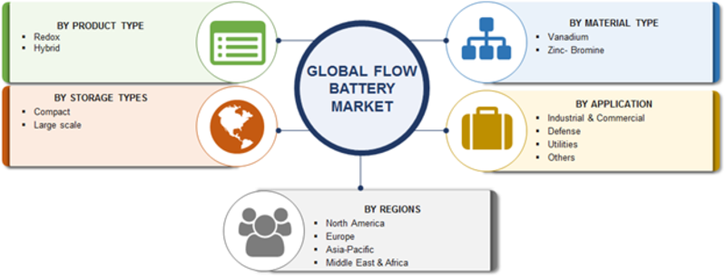 South America and Africa Diesel Generator Market Research Report By Top Competitors, Business Growth, Current Trend, Segmentation, Revenue and Industry Expansion Strategies Till 2023