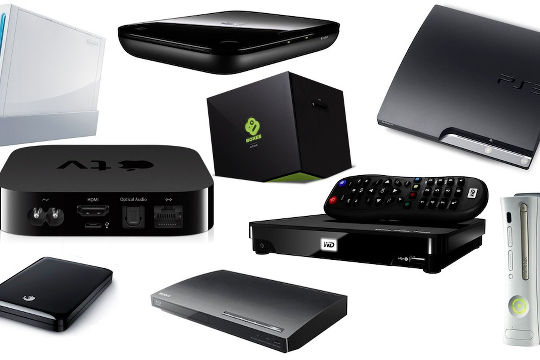 Global Set-Top Box Market Share, Size, Growth, Demand and Forecast Till 2024: IMARC Group