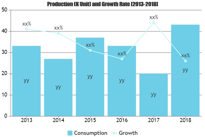 Transaction Monitoring Software Market showing footprints for Strong Annual Sales |3I Infotech, Aquilan Technologies, BAE Systems
