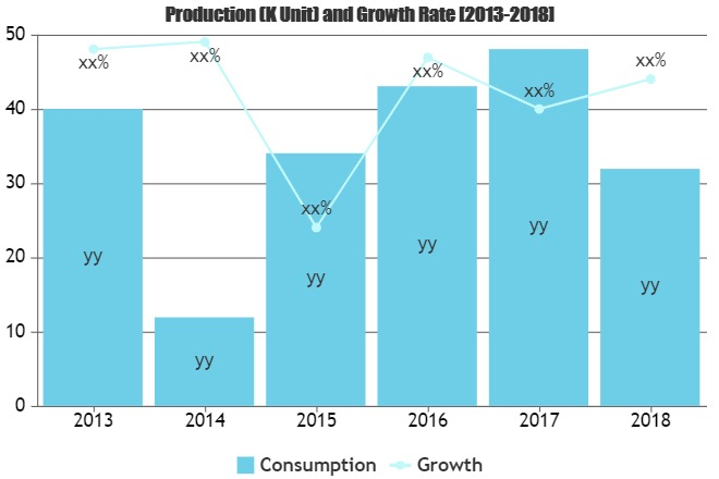 Cosmetic Skin Care Market Still Has Room to Grow | Emerging Players Agnisys Technology, Arm Holdings, JEDA Technologies