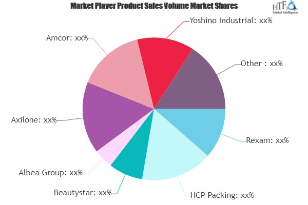 Cosmetics Boxes Market Outlook: World Approaching Demand & Growth Prospect 2019-2025