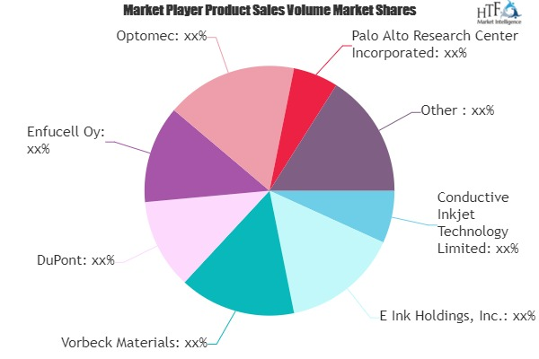 Printed Electronics Market to See Giants Growth (2019-2025)