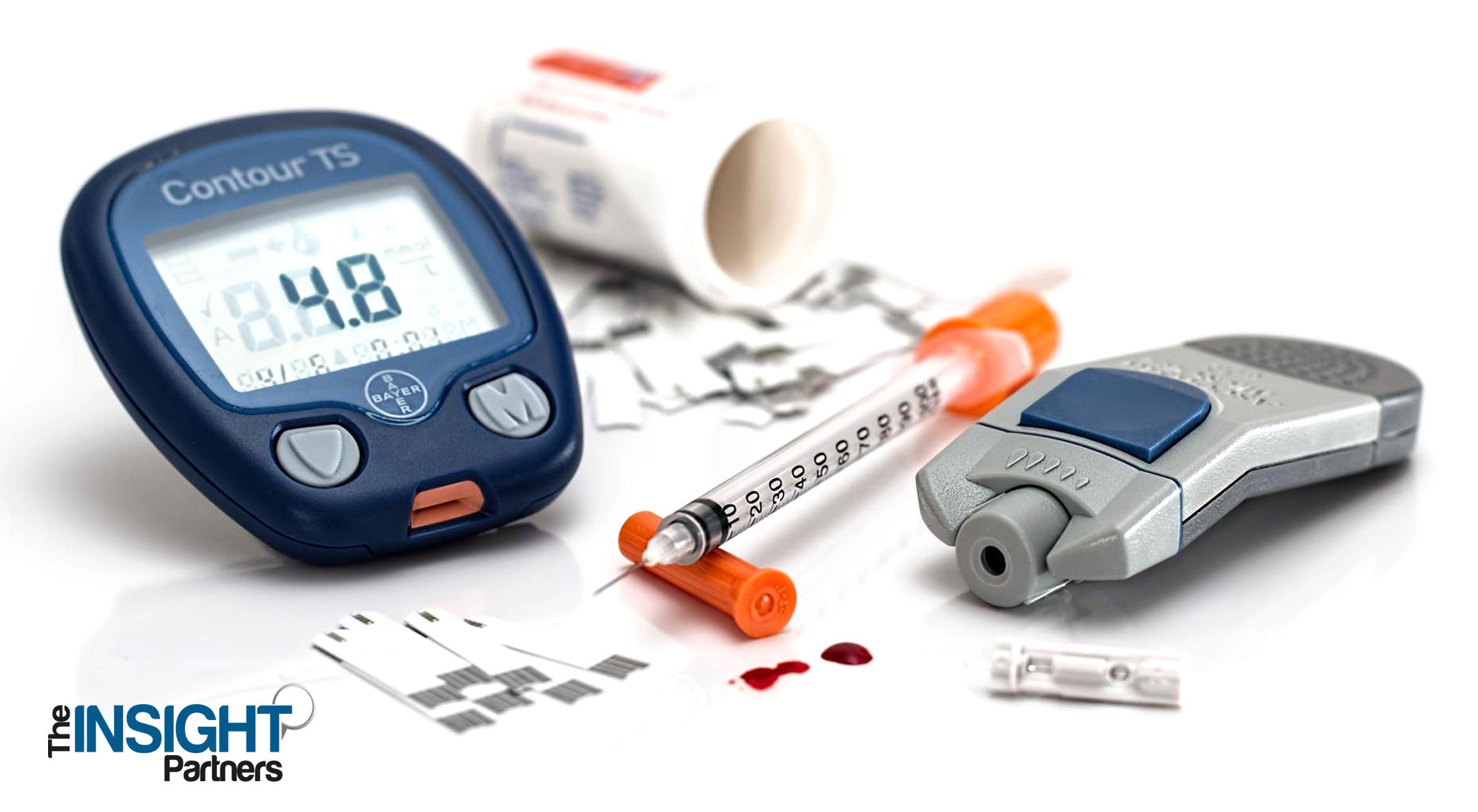 Multiple Sclerosis Market Size Growth Forecasts to 2027 - Sanofi, Teva Pharmaceutical, Bayer, Pfizer, Synthetic Biologic