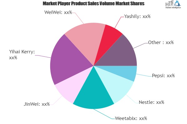 Oatmeal Powder Market will likely see expanding of marketable business segments