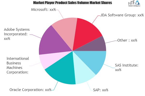 Application Performance Management (APM) Software Market Aims to Expand at Double-Digit Growth Rate by (2019-2025)
