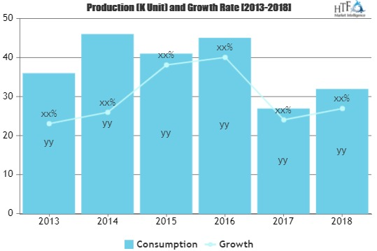 Plastic Recycling Market to See Massive Growth by 2025 | Kuusakoski, B & B Plastics Recycling, CarbonLite Industries