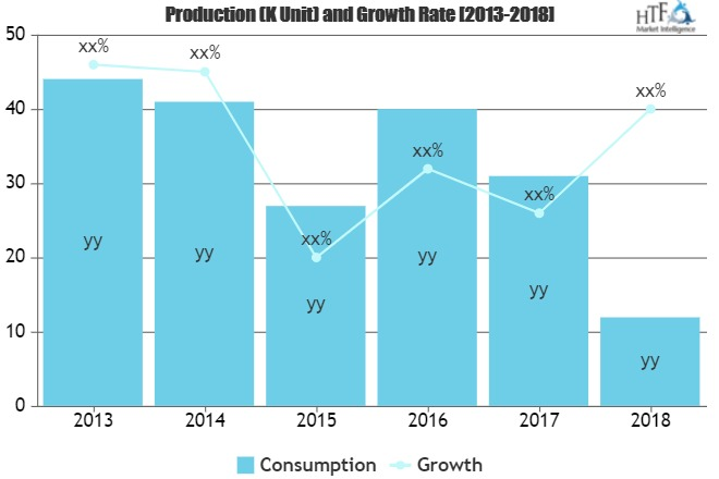 Engine Blocks Market Outlook: What changes can Bring Big Development Impact?