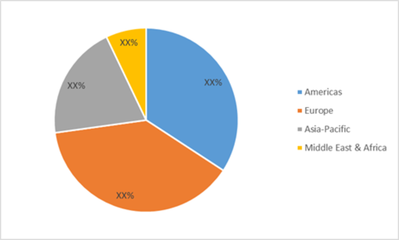 2019 Study: Rise of Unstructured Data to Benefit Healthcare Quality Management Market | Global Industry Size, Growth Analysis, Share, Trends, Top Leaders, Regional Forecast to 2023