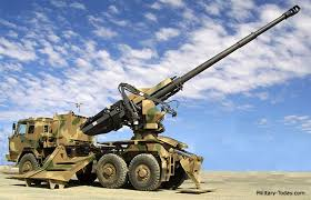 Artillery System Market: A Straight Overview of Growing Market & Future Trend