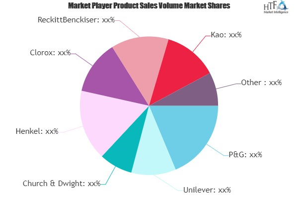 Detergent Market to Eye Witness Massive Growth by Key Players | Unilever, Church & Dwight, Henkel, Clorox