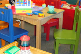 Preschool Furniture Market Will Likely See Expanding of Marketable Business Segments