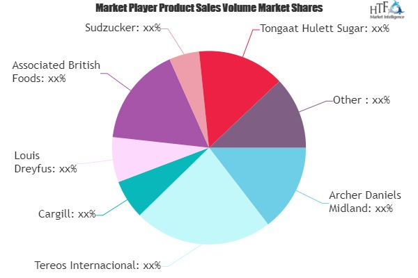 Raw Cane Sugar Market to See Huge Growth by 2025 | Archer Daniels Midland, Tereos, Cargill, Louis Dreyfus