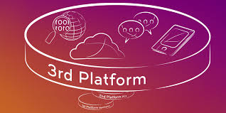 3rd Platform Market to Witness Revolutionary Growth by 2025| Accenture, Rackspace Hosting, Redhat Tata Consultancy Services, Emc