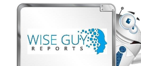 Global Drywall Market Analysis Report 2019 by Supply, Demand, Components, Trends, Size, Share, Trends and more…