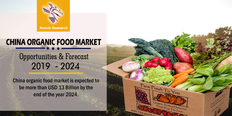 China Organic Food Market is projected to surpass US$ 13 Billion by the end of the year 2024