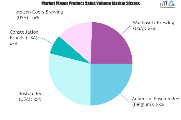 Alcoholic Carbonated Water Market to See Huge Growth by 2025 | Boston Beer, Constellation Brands, Molson Coors Br