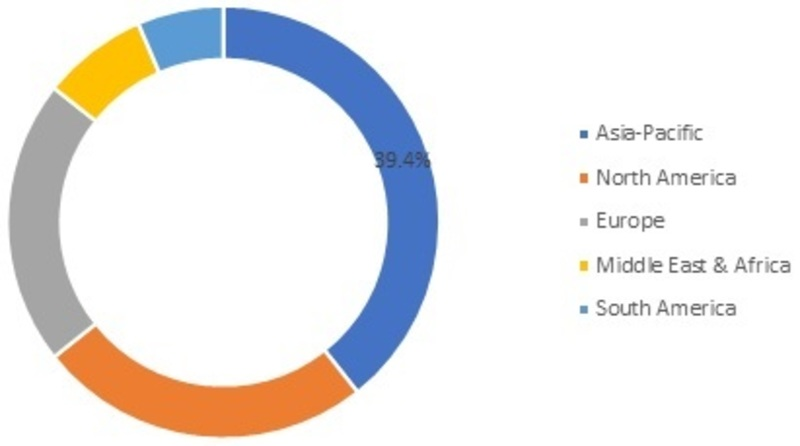 Plumbing Fixtures and Fittings Market 2019 Global Trends, Market Share, Industry Size, Growth, Sales, Opportunities, and Market Forecast to 2025 | Plumbing Fixtures and Fittings